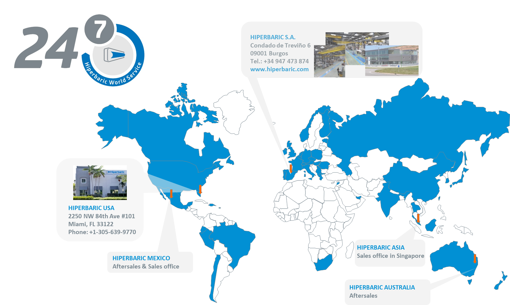 Hiperbaric Offices around the World