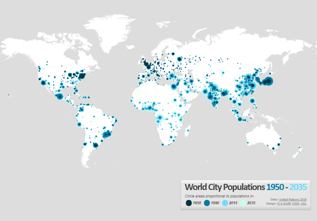 World City Populations 1950 -2035
