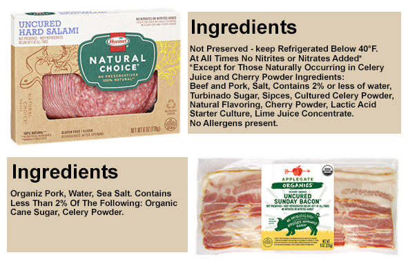 Figure 2. Uncured Hormel Foods' and Applegate's meat products including natural nitrite sources as spore control