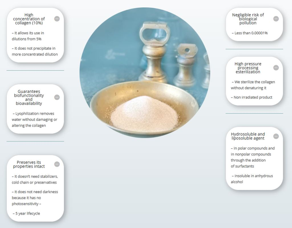 Advantages of Lycolab bio-collagen