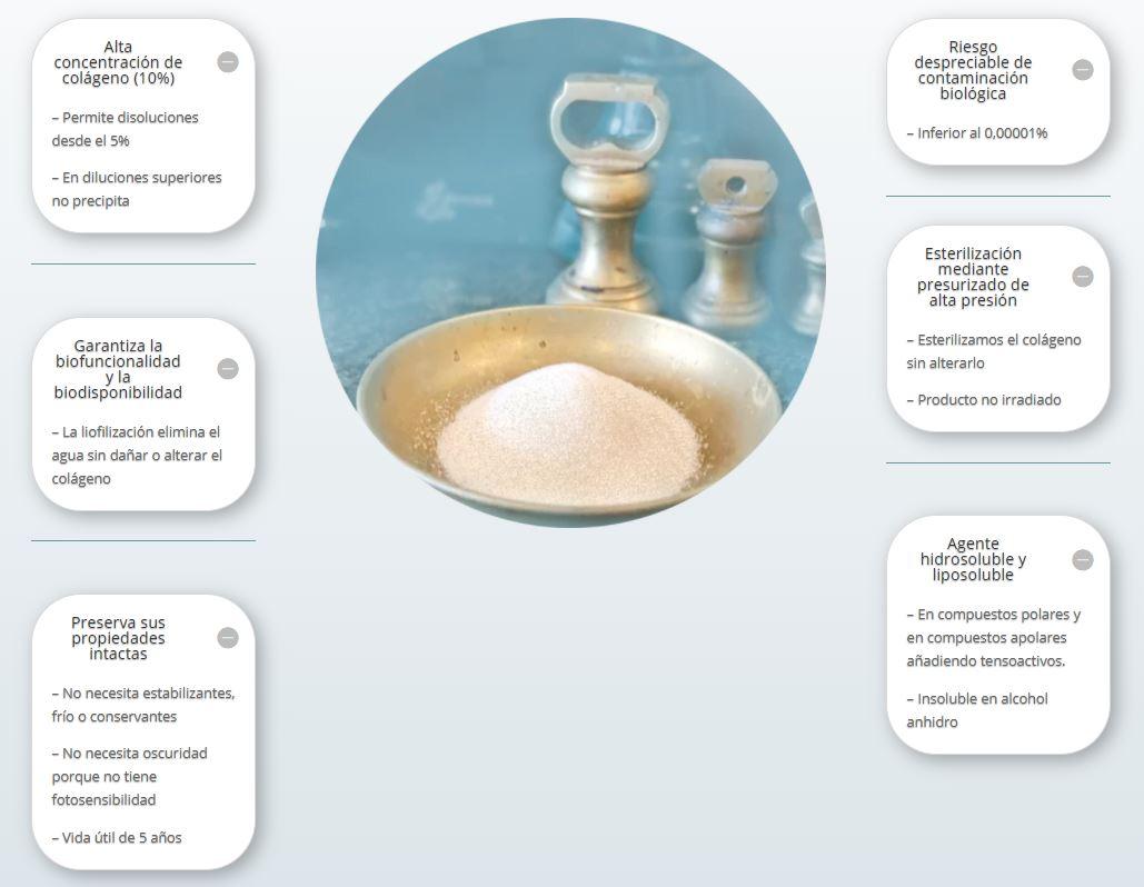 Ventajas del biocolágeno de Lycolab